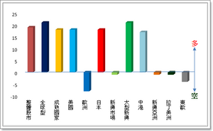 20141006-全球股市.png