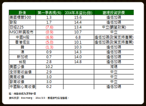20140403_edited.png