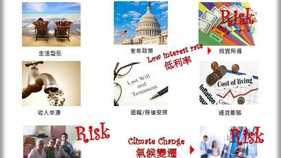 法盛21世紀全球退休三大危機 這些是…