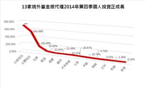 2014-4Q-AUM-growth.png