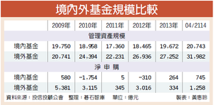 20140623-Commercialtimes.png
