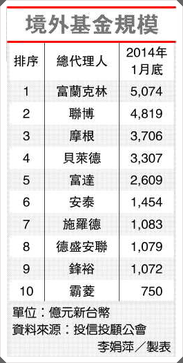 20140411-econ-top10-table.png