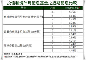 2014.06-income-offshore.png