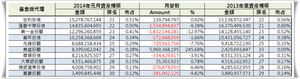 2013VS2014-top30png.png