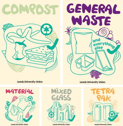 Waste and Recycling Signage