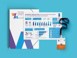 UNDP Infographics