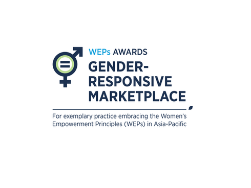 Gender-responsive Marketplace (Aligned to WEPs 4,5):