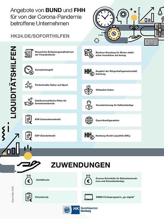 Handelskammer_Hamburg_Soforthilfe_Krisen