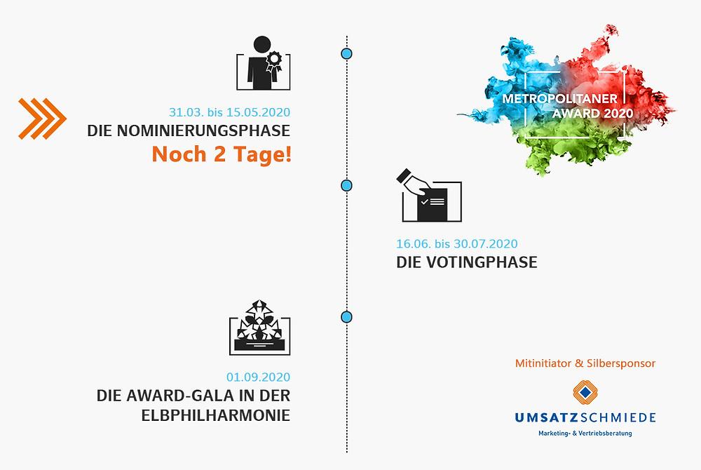 Metropolitaner Award 2020 Metropolregion Hamburg Silbersponsor UMSATZSCHMIEDE Marketingberatung Christine Witthöft