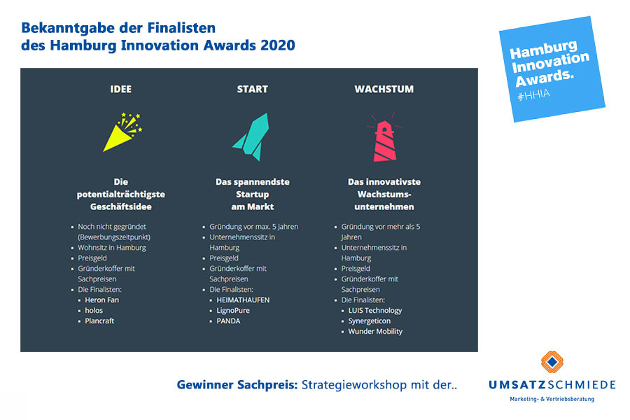 Bekanntgabe Finalisten Hamburg Innovation Awarfs HHIA UMSATZSCHMIEDE Sponsor Sachpreis Marketingberatung Vertriebsberatung BAFA Berater Christine Witthöft