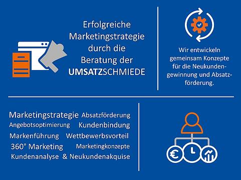 Marketingberatung Strategieworkshop Komm