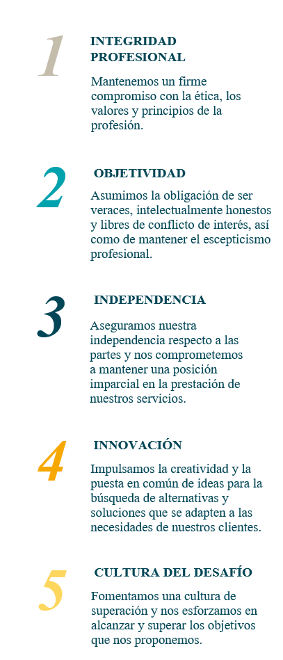 valores 1-5.png
