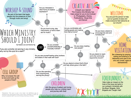 Which Ministry should I join?