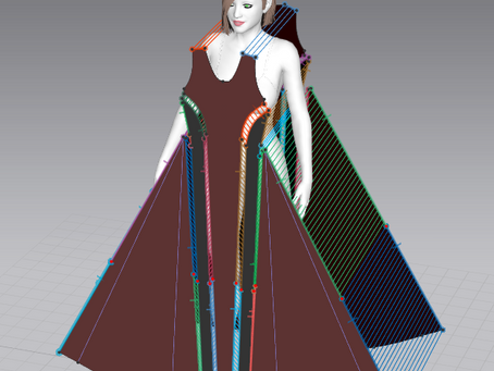 Challenges to be Aware of in 3D Fashion Design.
