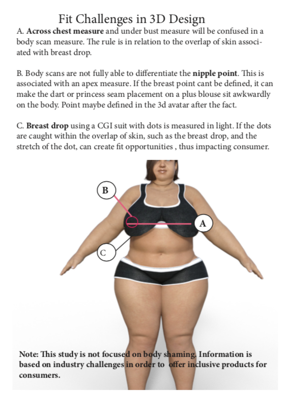 Image outlining challenging areas in body scan tech.