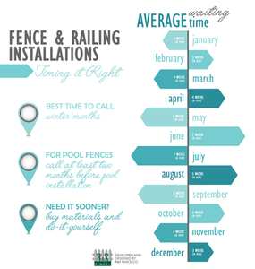 Fence, Railing, Install, Best, Time, Winter, Installation, When, Lead Time, Wait time, Pool fence, Do-it-yourself, diy