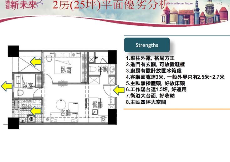 11遠雄-新未來II-10.jpg