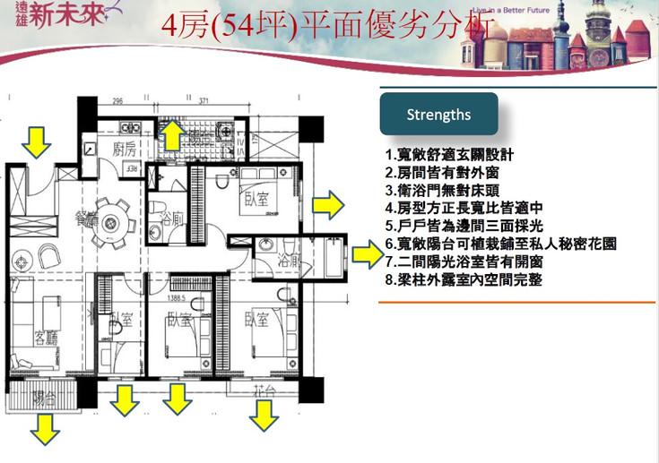 11遠雄-新未來II-14.jpg