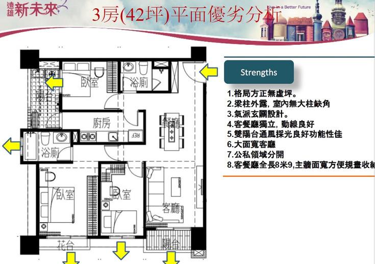 11遠雄-新未來II-13.jpg