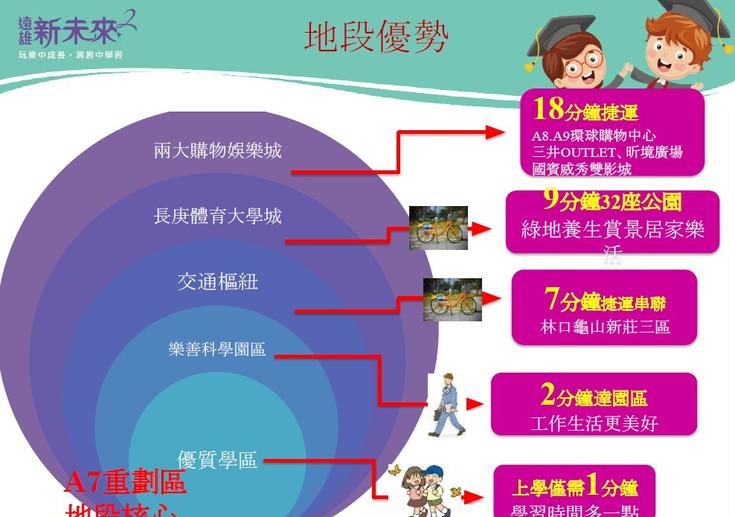 11遠雄-新未來II-5.jpg