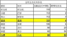 19A-排名.jpg