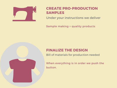 Our infographic for producing !