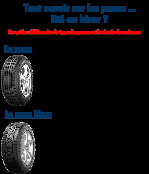 pneu hiver, jante, pneus, pas cher,sécurité,performant,top,voiture,gomme