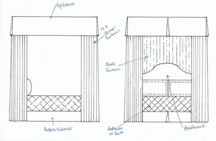 Design Proposal for Bed