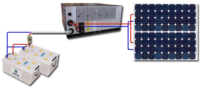 collegamento1-convertitore-SINUS.png
