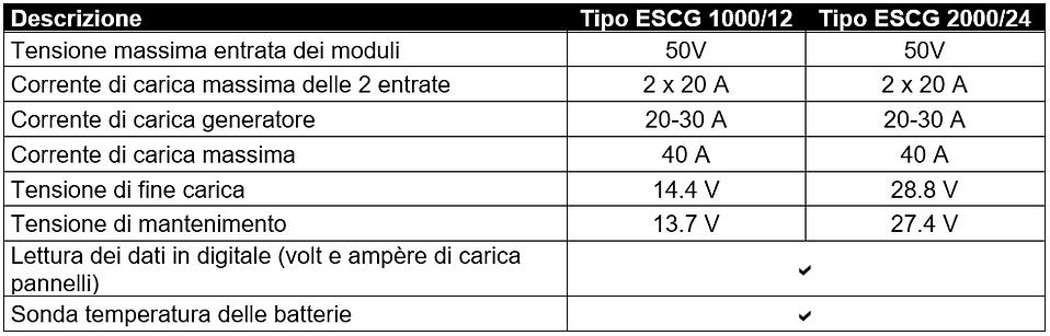 DATI TECNICI REGOLATORE DI CARICA.PNG