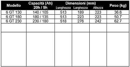 schema-batteria-Bosh.png