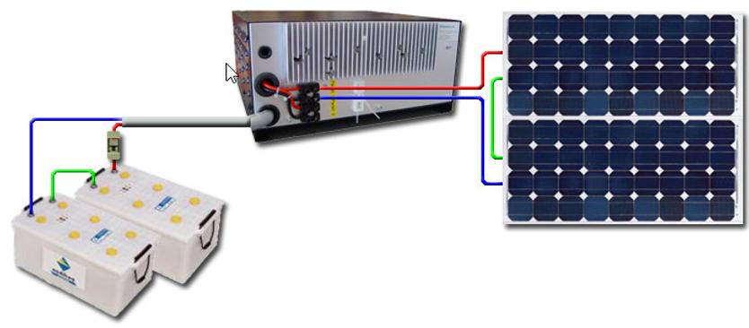 collegamento2-convertitore-SINUS.png