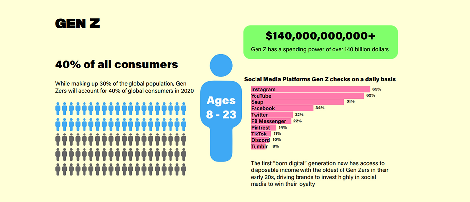 eCommerce Trends 4.PNG