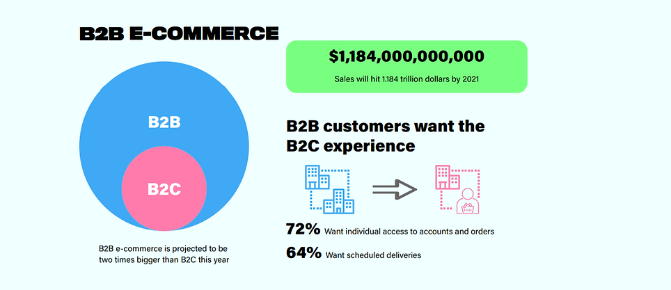 eCommerce Trends 1.PNG