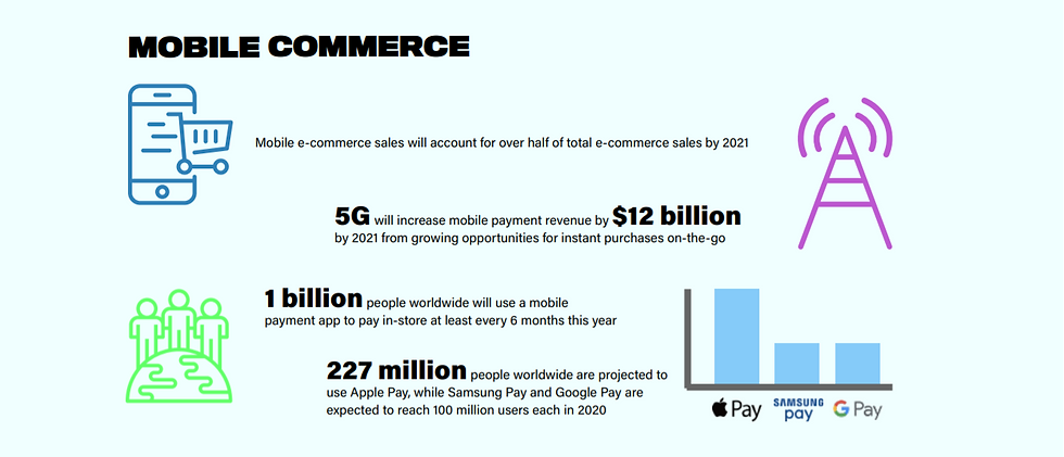 eCommerce Trends 5.PNG