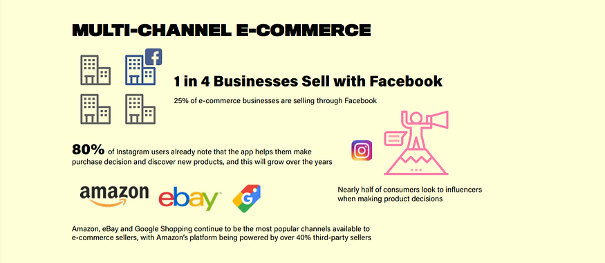 eCommerce Trends 6.PNG