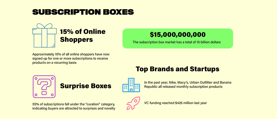 eCommerce Trends 2.PNG