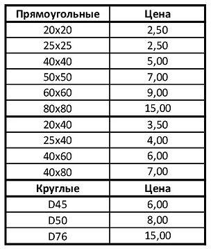 Цена заглушки.jpg
