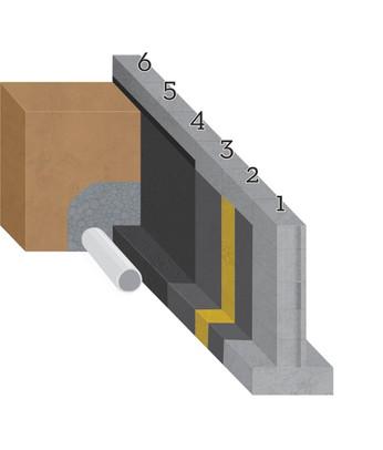 External Waterproofing Layers