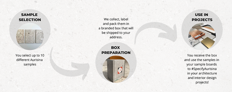 Sample Box - Infographic.png