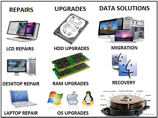 Repairs,Upgrades,Data Recovery,Custom build computers