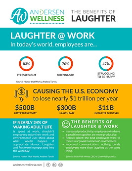 preview-full-2021 Benefits of Laughter H