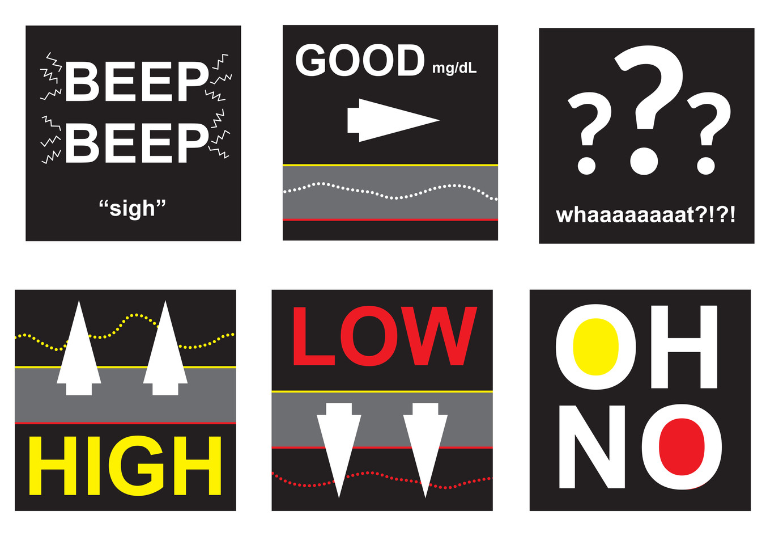 DEXCOM Stickers