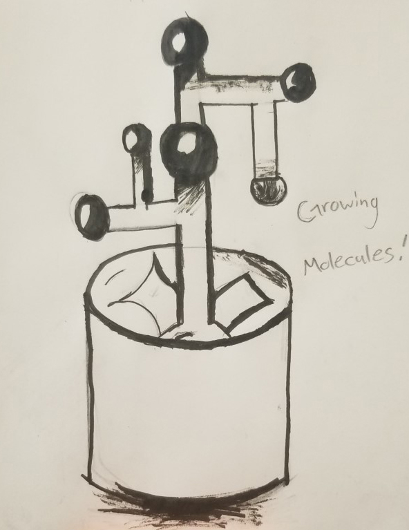 MOLECULE GROWING