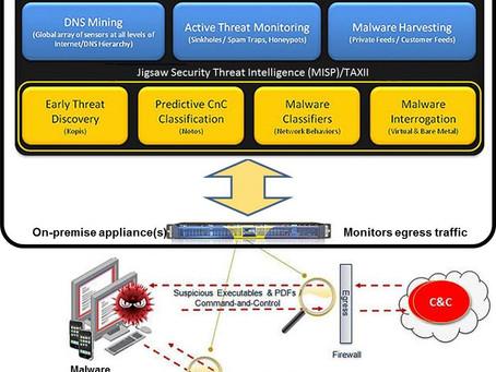 An Overview of Jigsaw Sensor Technology