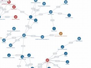 Tracking COVID with the Jigsaw Analytics Platform