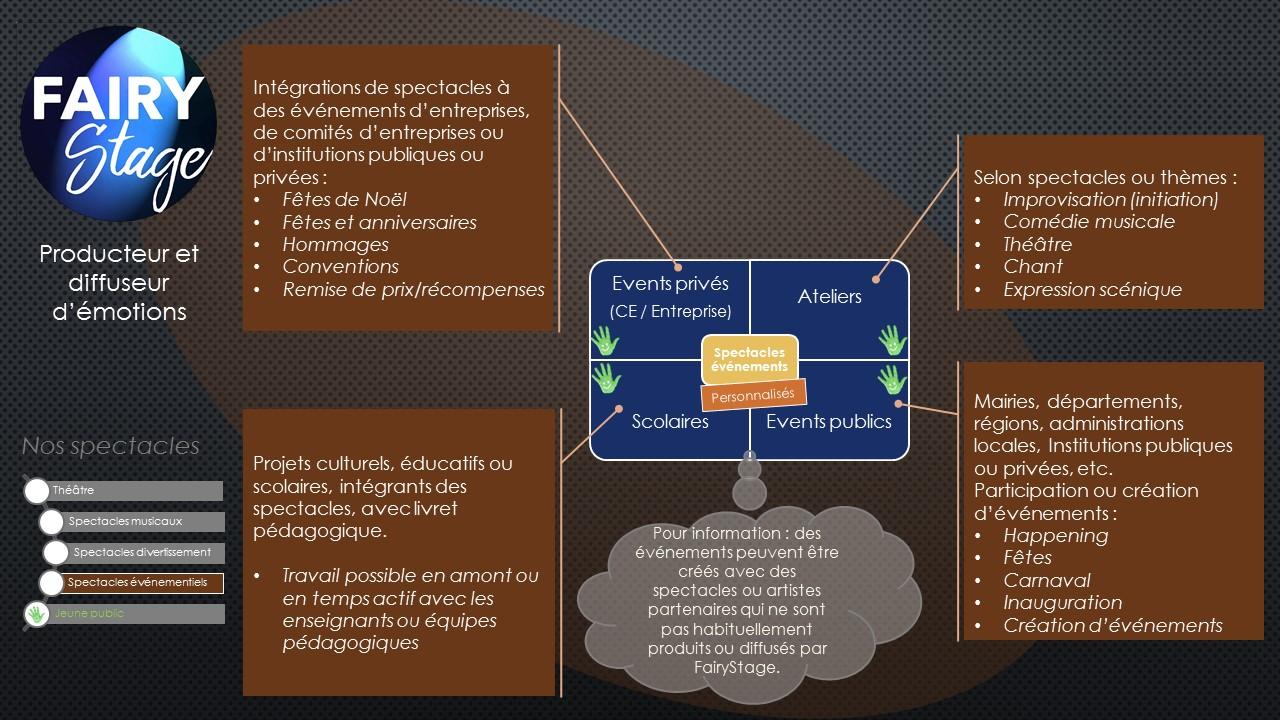FS-CiblCatalog4