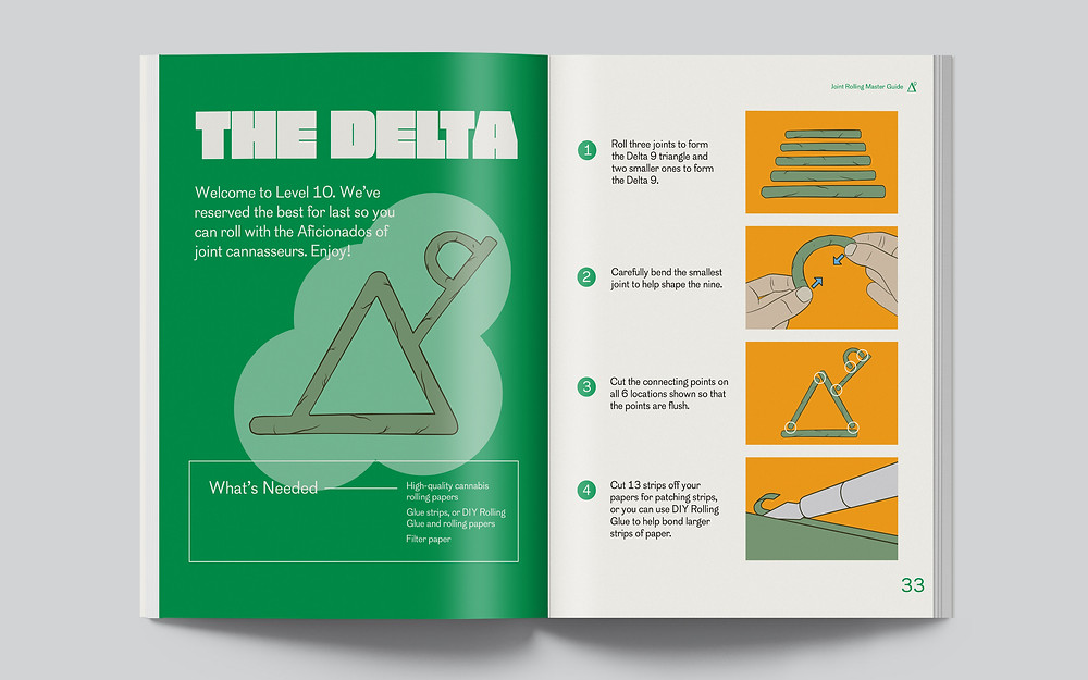 Delta 9 Joint Rolling Guide The Delta