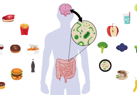 Ako sa prejesť k silnej imunite