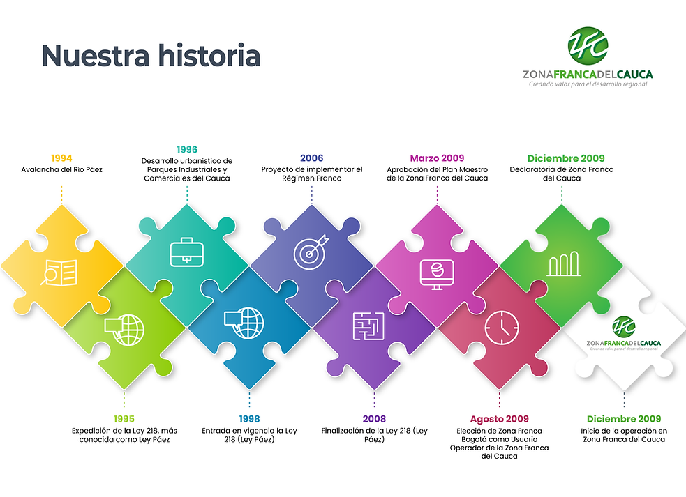 Nuestra histori0a rV2-01-01.png